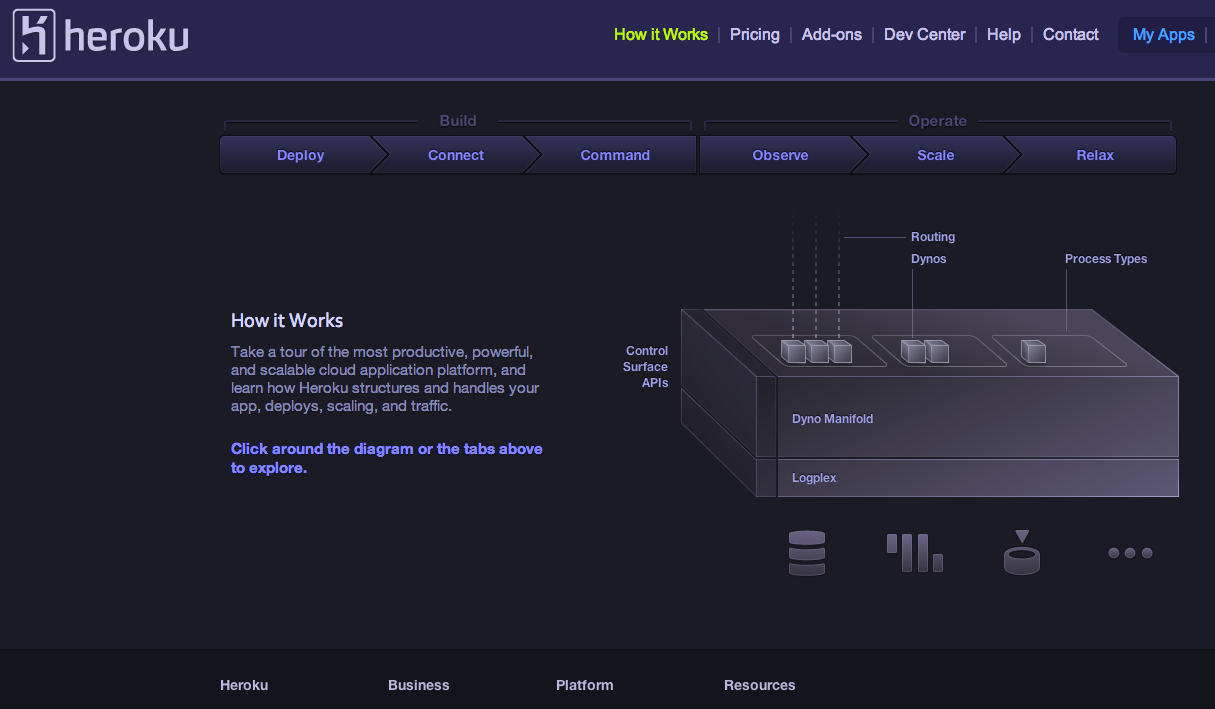 heroku_how_it_works_1
