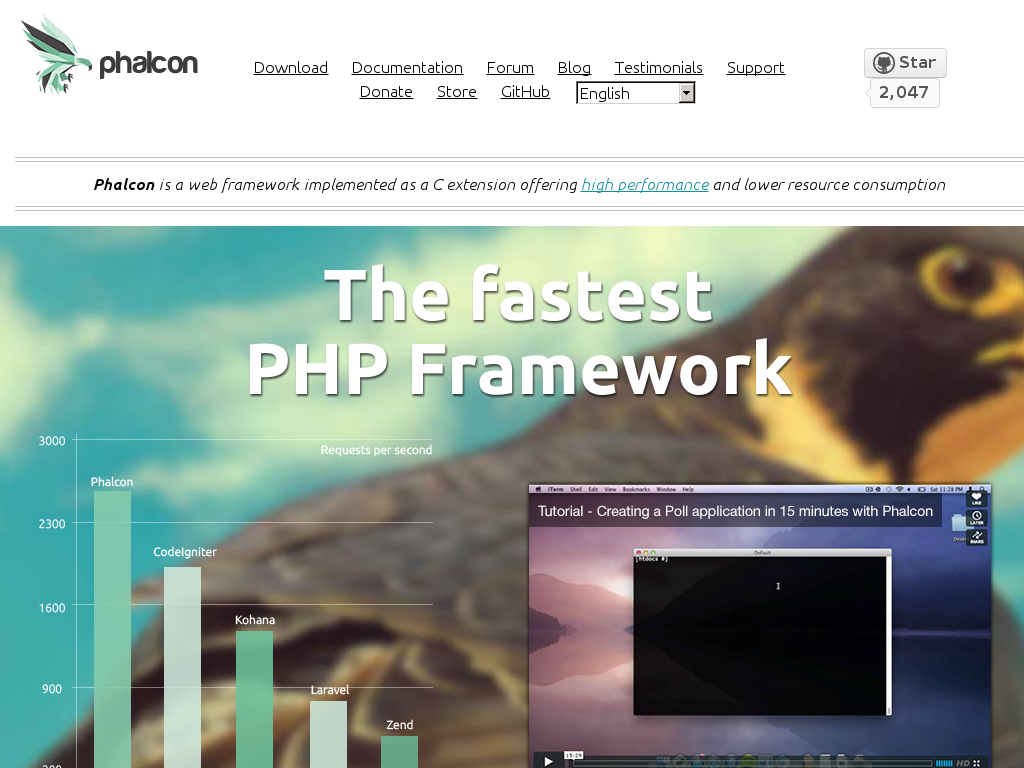 Phalcon, a high performance PHP MVC framework