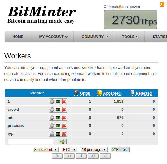 How to mine bitcoin with your cpu bitminter worker mining bitcoin ccuart Image collections