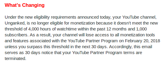 YouTube disables Monetization for Low Traffic Channels
